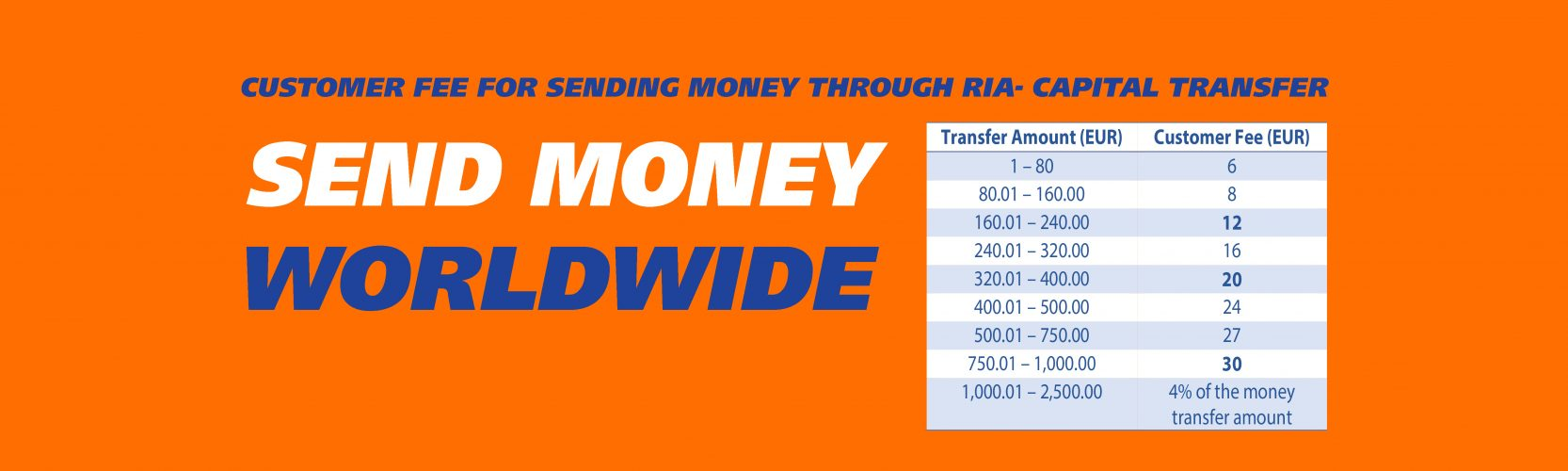 Capital Transfer Ria Macedonia Customer Fee For Sending Money Worldwide